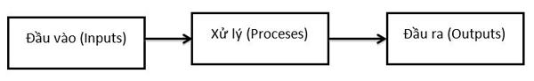 Tìm hiểu các phương pháp tiếp cận đánh giá chất lượng dịch vụ thư viện - thông tin